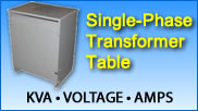 1 Phase Transformer Table