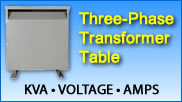 3 Phase Transformer Table
