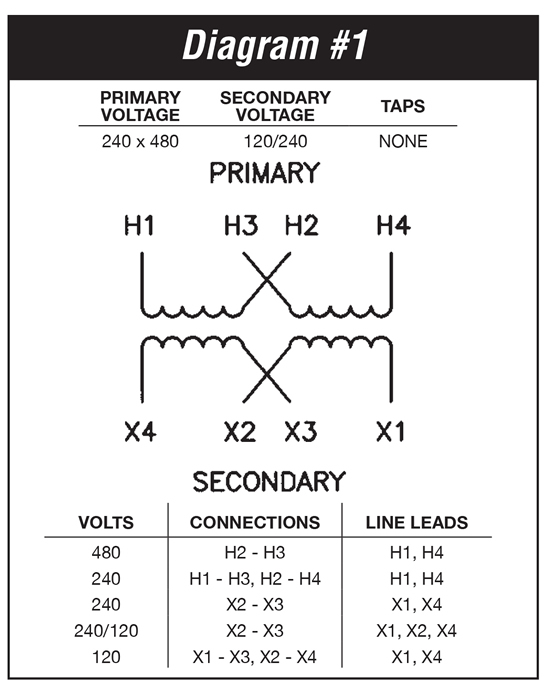 480 Volt To 240 Volt Single Phase Transformer Wiring Diagram FULL HD  Version Wiring Diagram - TREE-DIAGRAMS.ORIGINEWORKINGAUSSIES.FR | 120 240v Transformer Wiring Diagram Secondary |  | Diagram Database