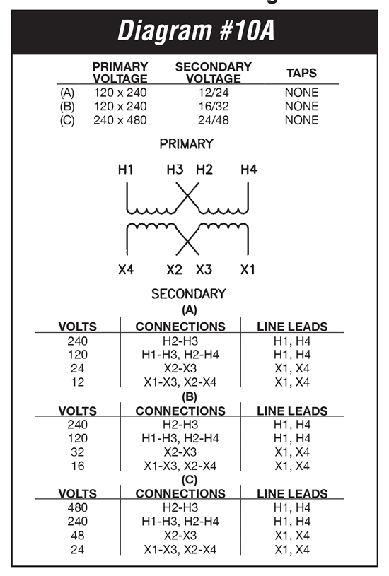 0 5 kva transformer primary 120 x 240 secondary 16 32 federal square d transformer wiring diagram at Square D Sorgel Transformers Wiring Diagram