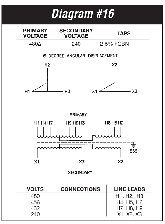 te482d3fs 3 kva federal pacific transformer te482d3fs wiring diagram
