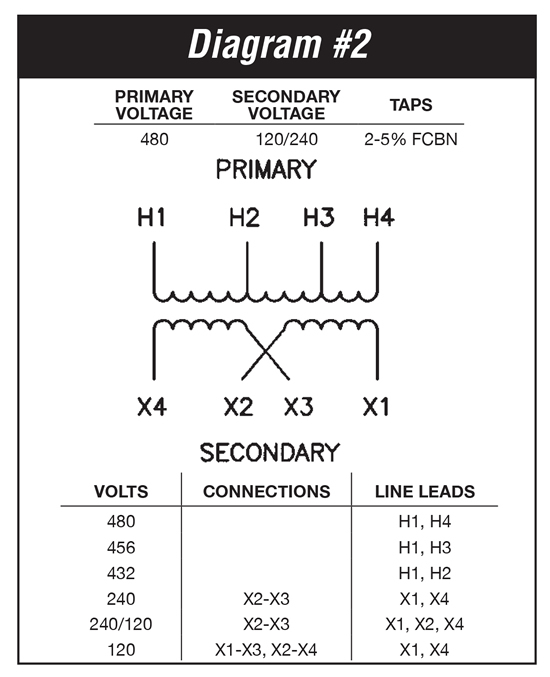 480 to 120 transformer diagram