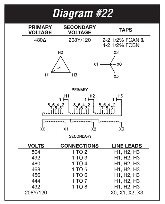 45 kva transformer primary 480 secondary 208y 120 federal pacific square d transformer wiring diagram at Square D Sorgel Transformers Wiring Diagram