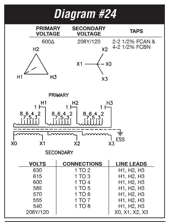 30 Kva Transformer Primary 600 Secondary 208y  120 Federal