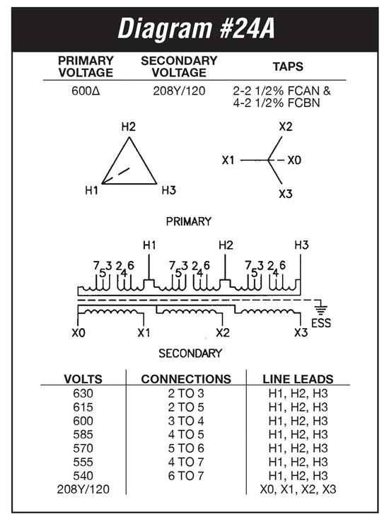 500 Kva Transformer Primary 600 Secondary 208y  120 Federal