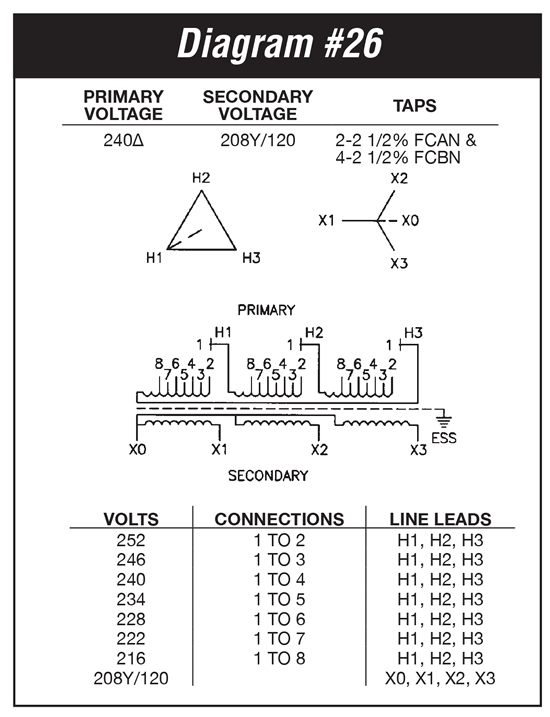 Transformer Wiring Diagram Three Phase Isolation Transformer Wiring
