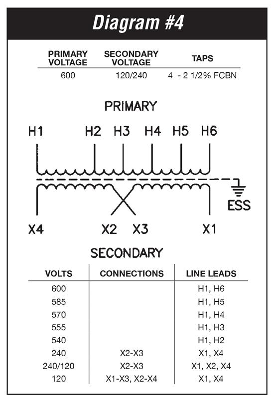 15 Kva Transformer Primary 600 Secondary 120  240 Federal