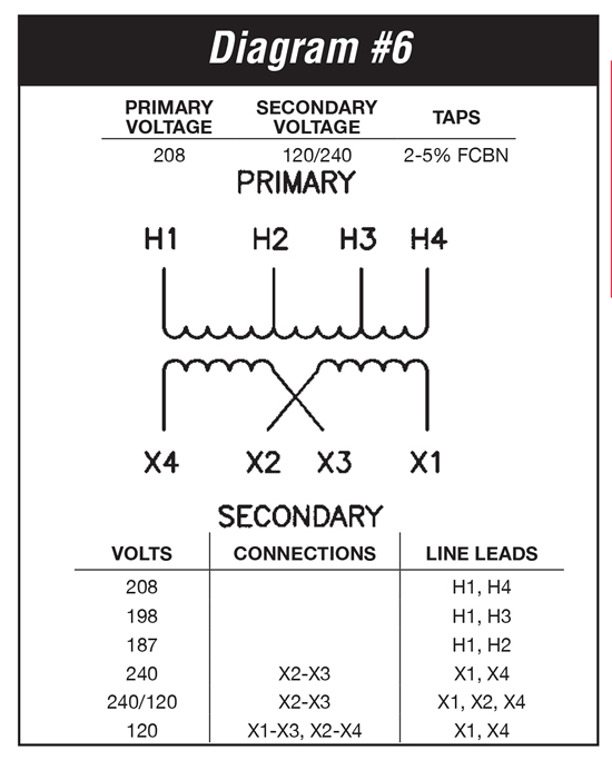 Diagram%236 se201d2f 2 kva federal pacific transformer 480 volt transformer wiring diagram at n-0.co
