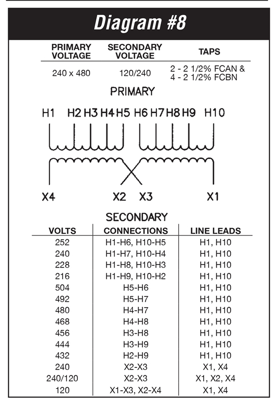Wiring Diagram For Square D Transformer : Sqd transformer diagrams v to vac