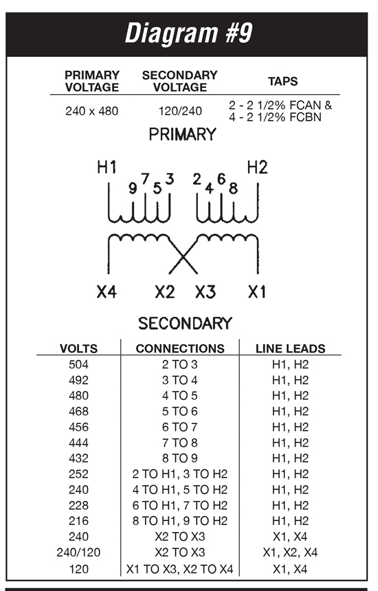 Diagram%239 s2t15e 15 kva federal pacific transformer 480 to 240 volt transformer wiring diagram at gsmx.co