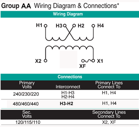 groupaa acme transformer wiring 480v to 120v transformer \u2022 wiring diagram acme piu wiring diagram at soozxer.org