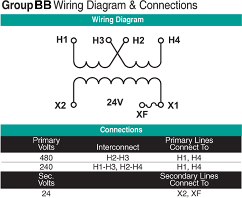 Group BB Wiring Diagram