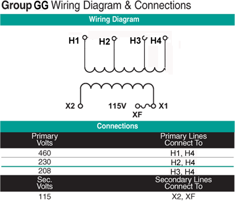 Group GG Wiring Diagram
