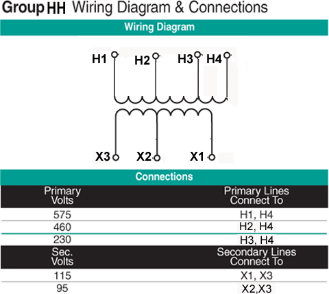 Group HH Wiring Diagram