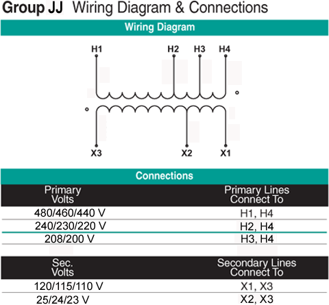 480 to 240 transformer wiring diagram 480 image transformer wiring diagram 480 to 240 wiring diagram and hernes on 480 to 240 transformer wiring