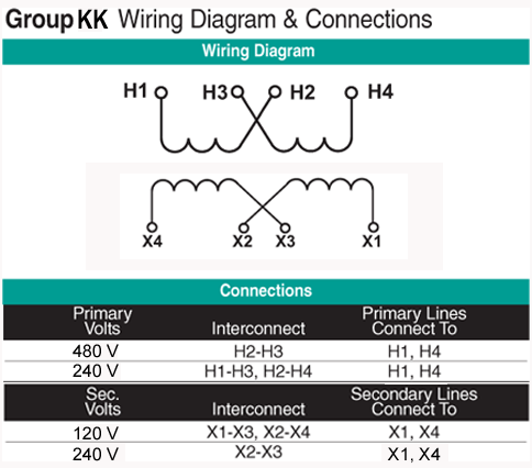 0.15 KVA Transformer Primary 240x480 Secondary 120x240 ...