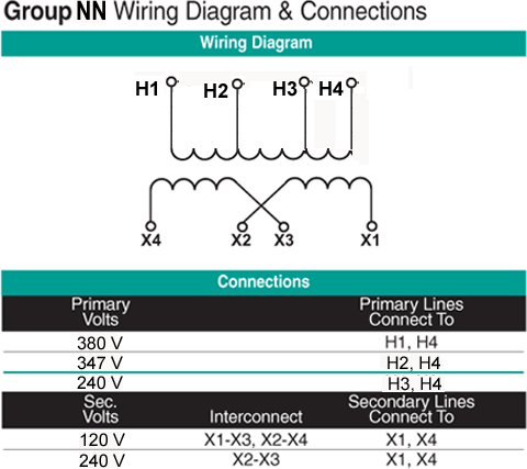 Group NN Wiring Diagram