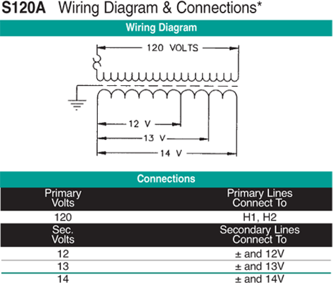 S120A Wiring Diagram