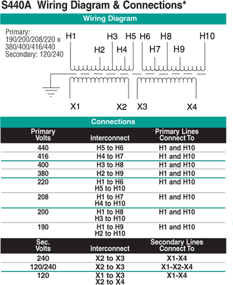 2 Kva Transformer Primary 190  200  208  220 X 380  400  416