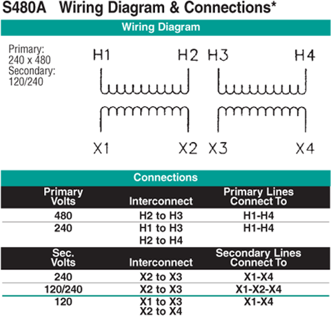 0.25 KVA Transformer Primary 240x480 Secondary 120/240 Jefferson  411-0041-000 | 120 240v Transformer Wiring Diagram Secondary |  | Midwest Electrical Testing