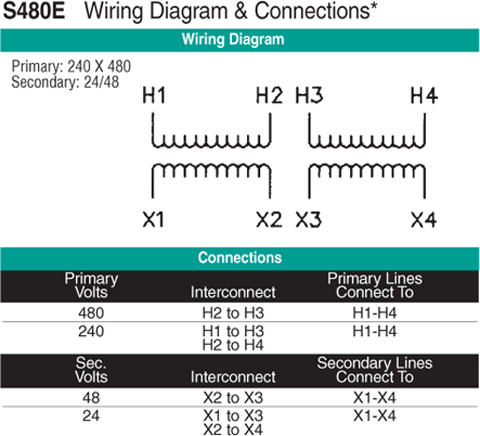 [DIAGRAM_34OR]  1 KVA Transformer Primary 240x480 Secondary 24/48 Jefferson 516-1451-101 | Federal Pacific Transformer Wiring Diagram |  | Midwest Electrical Testing