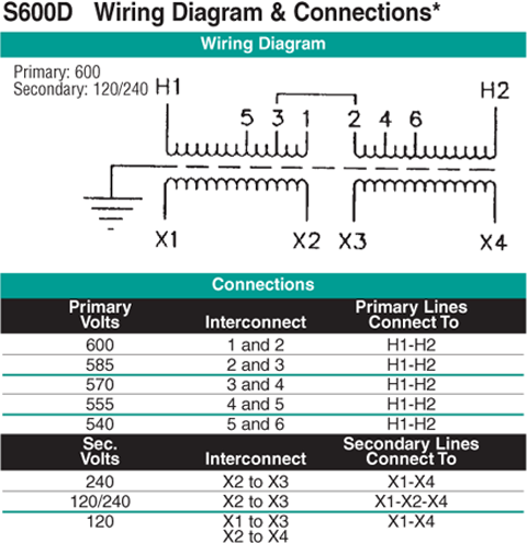 15 KVA Transformer Primary 600 Secondary 120/240 Jefferson 421-7168-800 | 120 240v Transformer Wiring Diagram Secondary |  | Midwest Electrical Testing