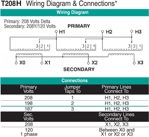 208 volt photocell wiring diagram 208 image wiring 480 volt transformer wiring diagram wiring diagram for car engine on 208 volt photocell wiring diagram