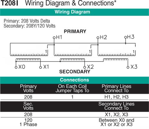 750 KVA Transformer Primary 208 Secondary 208Y/120 ...