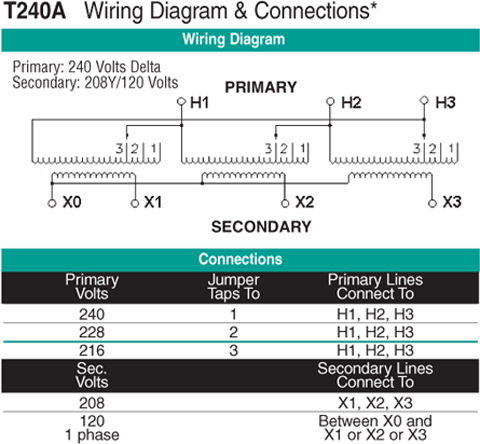 T240A Wiring Diagram