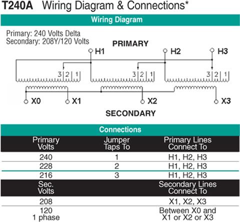 45 kva transformer primary 240 secondary 208y 120. Black Bedroom Furniture Sets. Home Design Ideas