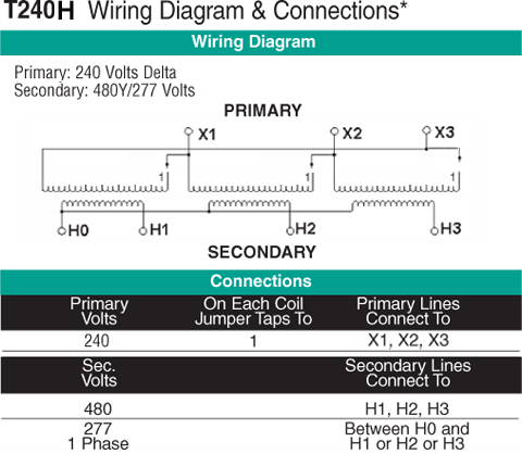 house    wiring       diagram     Real 1966 Chevelle Project 400x300 Chevelle    Wiring       Diagram