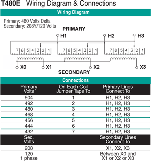 480V Transformer Wiring Diagram from www.swgr.com