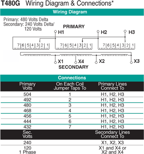 Sirit Idmax Pro Wire Diagram additionally 480 To 208 Transformer 30kva Wiring Diagram as well 480v To 120 208v Transformer Wiring Diagram together with Ts 830 Transformer Wiring Diagram together with Wiring A 3 Phase 45 Kva Transformer. on 480 to 208 transformer 30kva wiring diagram