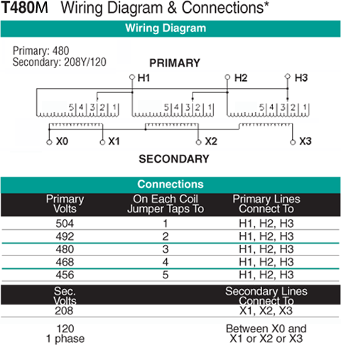 1000 kva transformer primary 480 secondary 208y 120 jefferson 423 rh swgr com Multi-Tap Transformer Wiring Diagram jefferson electric transformer wiring diagram