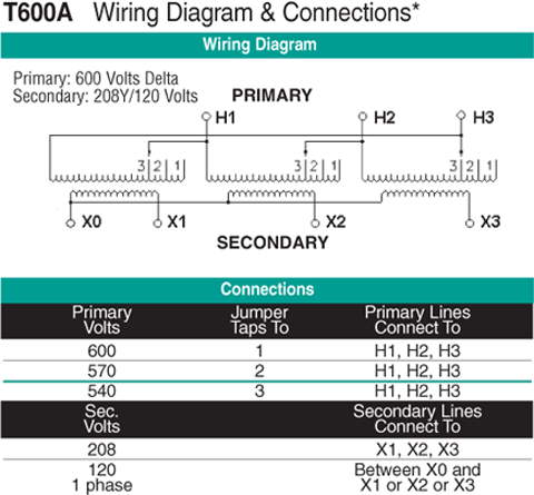 T600A Wiring Diagram