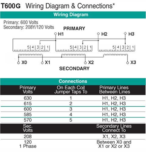 30 Kva Transformer Primary 600 Secondary 208y  120